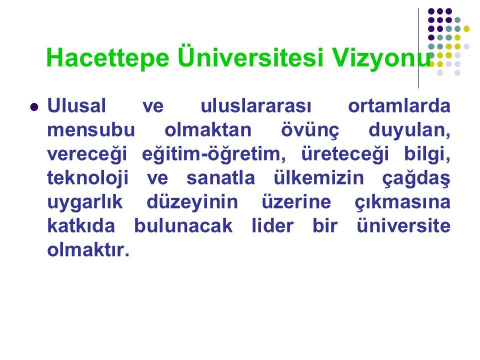Hacettepe Üniversitesi Vizyonu Ulusal ve uluslararası ortamlarda mensubu olmaktan övünç duyulan, vereceği eğitim-öğretim, üreteceği bilgi, teknoloji v