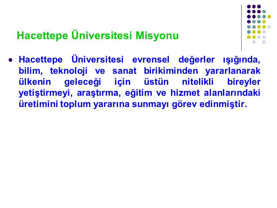 Hacettepe Üniversitesi Misyonu Hacettepe Üniversitesi evrensel değerler ışığında, bilim, teknoloji ve sanat birikiminden yararlanarak ülkenin geleceği