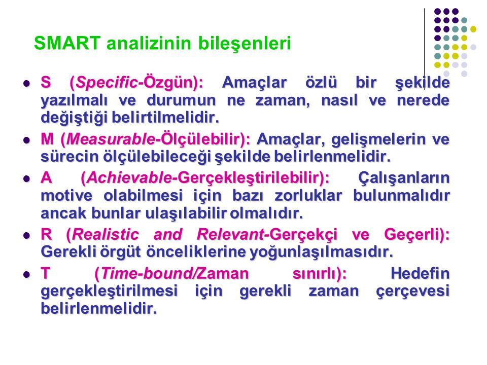SMART analizinin bileşenleri S (Specific-Özgün): Amaçlar özlü bir şekilde yazılmalı ve durumun ne zaman, nasıl ve nerede değiştiği belirtilmelidir. S