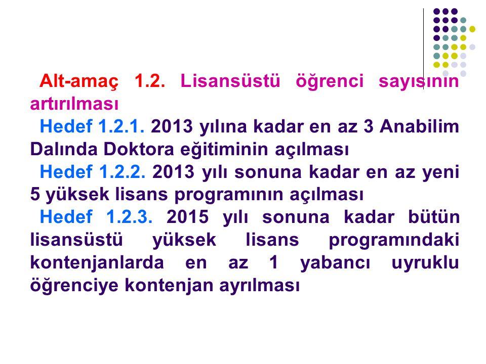 Alt-amaç 1.2. Lisansüstü öğrenci sayısının artırılması Hedef 1.2.1. 2013 yılına kadar en az 3 Anabilim Dalında Doktora eğitiminin açılması Hedef 1.2.2