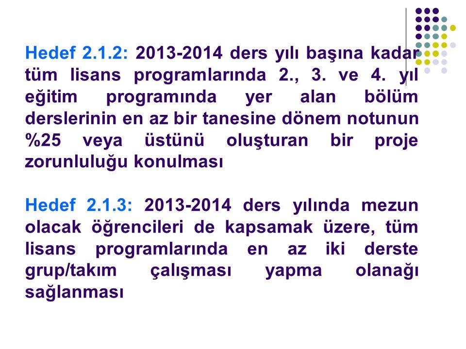 Hedef 2.1.2: 2013-2014 ders yılı başına kadar tüm lisans programlarında 2., 3. ve 4. yıl eğitim programında yer alan bölüm derslerinin en az bir tanes