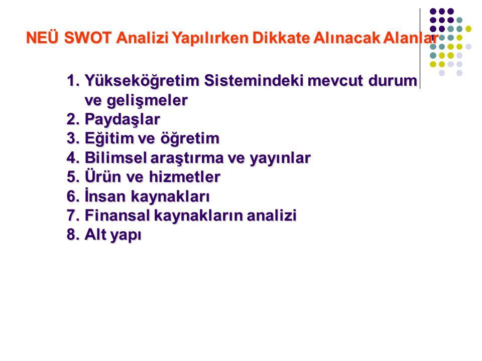 NEÜ SWOT Analizi Yapılırken Dikkate Alınacak Alanlar 1.Yükseköğretim Sistemindeki mevcut durum ve gelişmeler 2.Paydaşlar 3.Eğitim ve öğretim 4.Bilimse