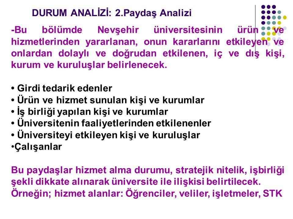 DURUM ANALİZİ: 2.Paydaş Analizi -Bu bölümde Nevşehir üniversitesinin ürün ve hizmetlerinden yararlanan, onun kararlarını etkileyen ve onlardan dolaylı