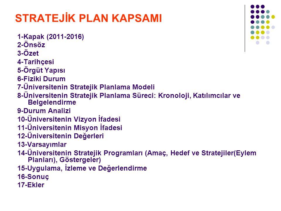 STRATEJİK PLAN KAPSAMI 1-Kapak (2011-2016) 2-Önsöz 3-Özet 4-Tarihçesi 5-Örgüt Yapısı 6-Fiziki Durum 7-Üniversitenin Stratejik Planlama Modeli 8-Üniver