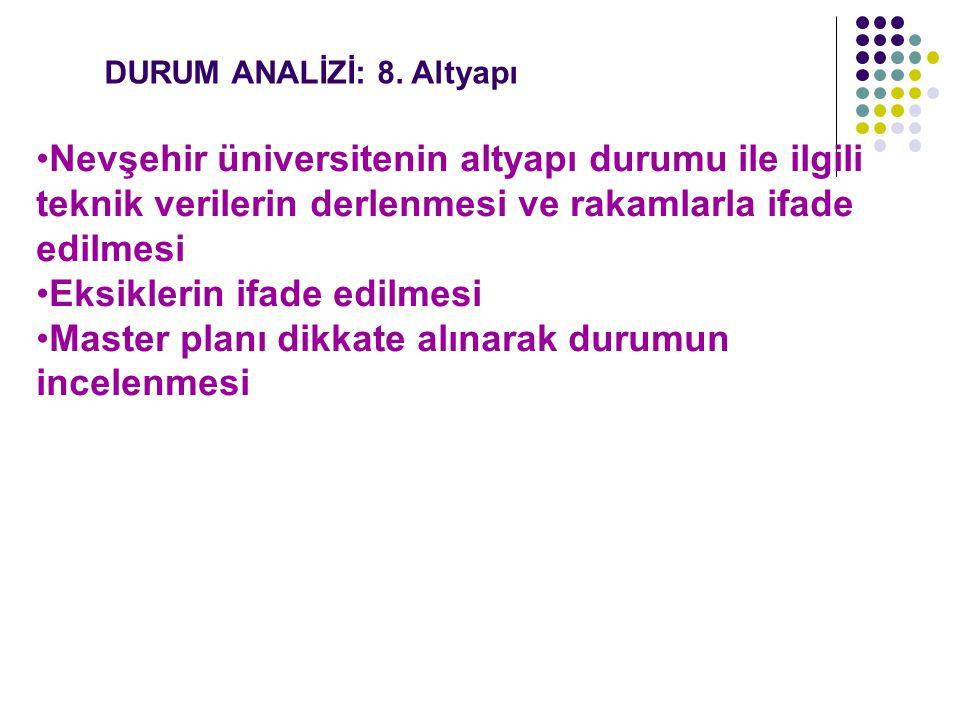 DURUM ANALİZİ: 8. Altyapı Nevşehir üniversitenin altyapı durumu ile ilgili teknik verilerin derlenmesi ve rakamlarla ifade edilmesi Eksiklerin ifade e