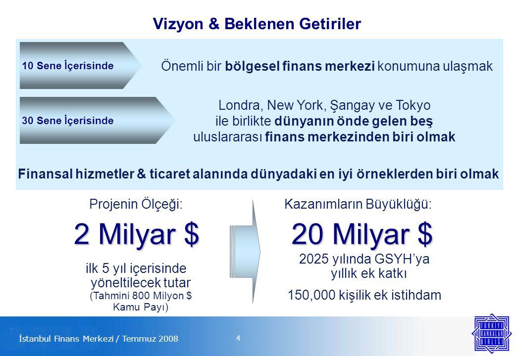 4 Vizyon & Beklenen Getiriler İstanbul Finans Merkezi / Temmuz 2008 10 Sene İçerisinde Önemli bir bölgesel finans merkezi konumuna ulaşmak 30 Sene İçerisinde Londra, New York, Şangay ve Tokyo ile birlikte dünyanın önde gelen beş uluslararası finans merkezinden biri olmak Kazanımların Büyüklüğü: 20 Milyar $ 2025 yılında GSYH'ya yıllık ek katkı 150,000 kişilik ek istihdam 2 Milyar $ Projenin Ölçeği: ilk 5 yıl içerisinde yöneltilecek tutar (Tahmini 800 Milyon $ Kamu Payı) Finansal hizmetler & ticaret alanında dünyadaki en iyi örneklerden biri olmak