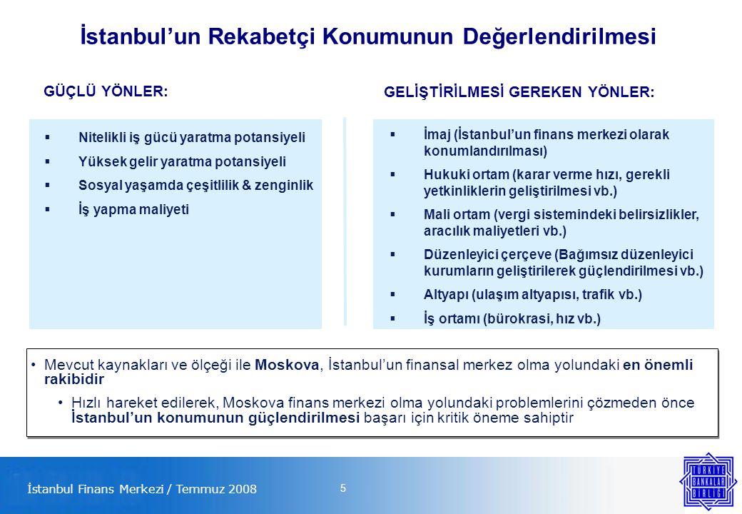 5 İstanbul'un Rekabetçi Konumunun Değerlendirilmesi  Nitelikli iş gücü yaratma potansiyeli  Yüksek gelir yaratma potansiyeli  Sosyal yaşamda çeşitlilik & zenginlik  İş yapma maliyeti  İmaj (İstanbul'un finans merkezi olarak konumlandırılması)  Hukuki ortam (karar verme hızı, gerekli yetkinliklerin geliştirilmesi vb.)  Mali ortam (vergi sistemindeki belirsizlikler, aracılık maliyetleri vb.)  Düzenleyici çerçeve (Bağımsız düzenleyici kurumların geliştirilerek güçlendirilmesi vb.)  Altyapı (ulaşım altyapısı, trafik vb.)  İş ortamı (bürokrasi, hız vb.) İstanbul Finans Merkezi / Temmuz 2008 Mevcut kaynakları ve ölçeği ile Moskova, İstanbul'un finansal merkez olma yolundaki en önemli rakibidir Hızlı hareket edilerek, Moskova finans merkezi olma yolundaki problemlerini çözmeden önce İstanbul'un konumunun güçlendirilmesi başarı için kritik öneme sahiptir Mevcut kaynakları ve ölçeği ile Moskova, İstanbul'un finansal merkez olma yolundaki en önemli rakibidir Hızlı hareket edilerek, Moskova finans merkezi olma yolundaki problemlerini çözmeden önce İstanbul'un konumunun güçlendirilmesi başarı için kritik öneme sahiptir GÜÇLÜ YÖNLER: GELİŞTİRİLMESİ GEREKEN YÖNLER: