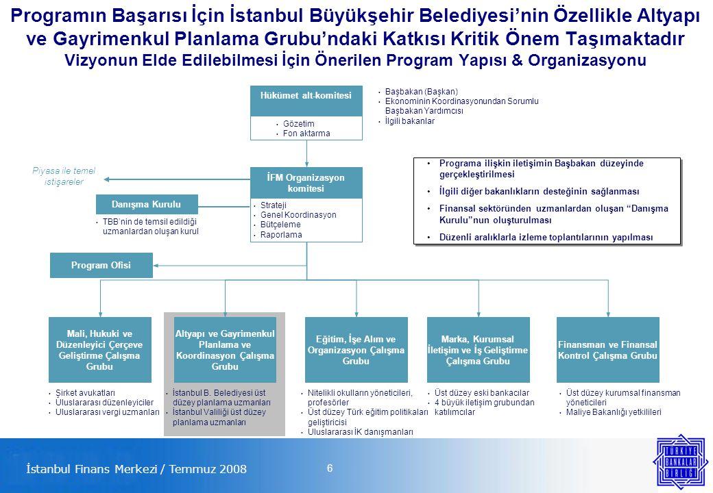 6 Programın Başarısı İçin İstanbul Büyükşehir Belediyesi'nin Özellikle Altyapı ve Gayrimenkul Planlama Grubu'ndaki Katkısı Kritik Önem Taşımaktadır Vizyonun Elde Edilebilmesi İçin Önerilen Program Yapısı & Organizasyonu Strateji Genel Koordinasyon Bütçeleme Raporlama Hükümet alt-komitesi Başbakan (Başkan) Ekonominin Koordinasyonundan Sorumlu Başbakan Yardımcısı İlgili bakanlar İFM Organizasyon komitesi Danışma Kurulu Gözetim Fon aktarma TBB'nin de temsil edildiği uzmanlardan oluşan kurul Piyasa ile temel istişareler Programa ilişkin iletişimin Başbakan düzeyinde gerçekleştirilmesi İlgili diğer bakanlıkların desteğinin sağlanması Finansal sektöründen uzmanlardan oluşan Danışma Kurulu nun oluşturulması Düzenli aralıklarla izleme toplantılarının yapılması Programa ilişkin iletişimin Başbakan düzeyinde gerçekleştirilmesi İlgili diğer bakanlıkların desteğinin sağlanması Finansal sektöründen uzmanlardan oluşan Danışma Kurulu nun oluşturulması Düzenli aralıklarla izleme toplantılarının yapılması Mali, Hukuki ve Düzenleyici Çerçeve Geliştirme Çalışma Grubu Altyapı ve Gayrimenkul Planlama ve Koordinasyon Çalışma Grubu Eğitim, İşe Alım ve Organizasyon Çalışma Grubu Marka, Kurumsal İletişim ve İş Geliştirme Çalışma Grubu Finansman ve Finansal Kontrol Çalışma Grubu Program Ofisi İstanbul Finans Merkezi / Temmuz 2008 Şirket avukatları Uluslararası düzenleyiciler Uluslararası vergi uzmanları İstanbul B.