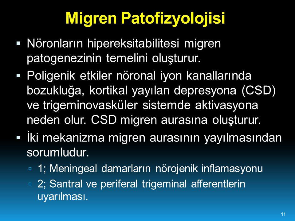 11  Nöronların hipereksitabilitesi migren patogenezinin temelini oluşturur.  Poligenik etkiler nöronal iyon kanallarında bozukluğa, kortikal yayılan
