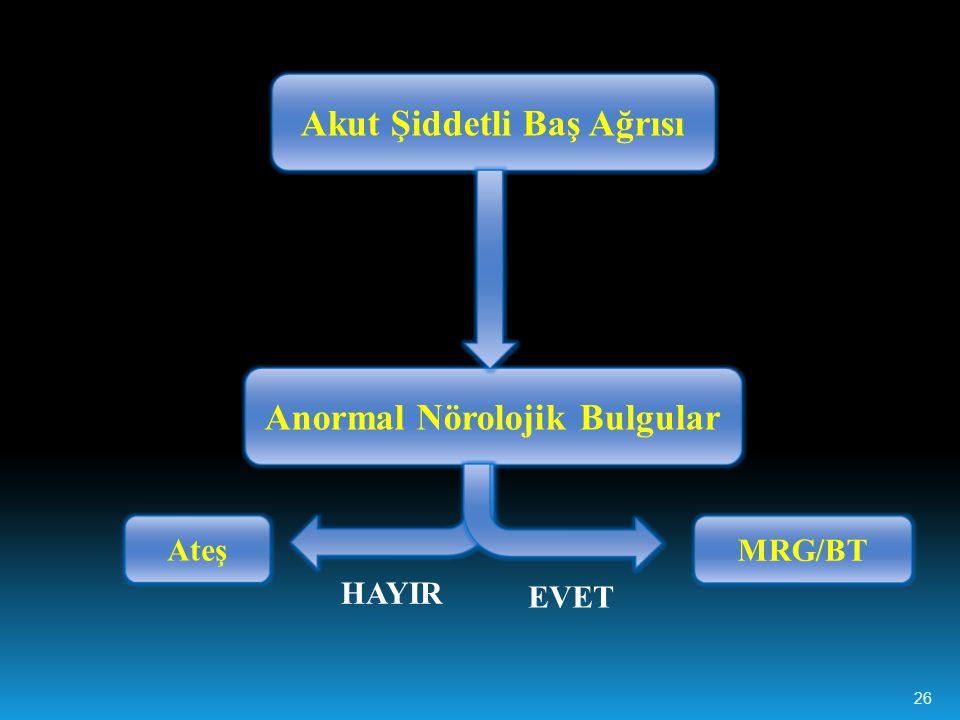 Anormal Nörolojik Bulgular EVET HAYIR MRG/BT Ateş Akut Şiddetli Baş Ağrısı 26