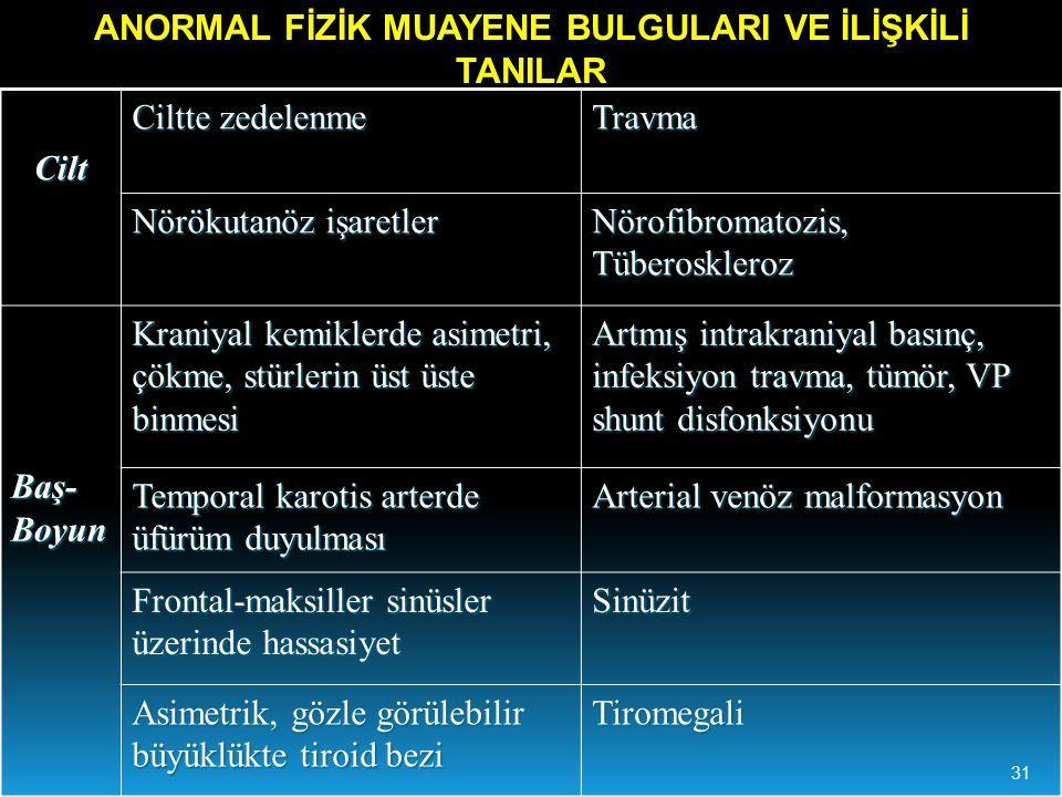 Cilt Ciltte zedelenme Travma Nörökutanöz işaretler Nörofibromatozis, Tüberoskleroz Baş- Boyun Kraniyal kemiklerde asimetri, çökme, stürlerin üst üste binmesi Artmış intrakraniyal basınç, infeksiyon travma, tümör, VP shunt disfonksiyonu Temporal karotis arterde üfürüm duyulması Arterial venöz malformasyon Frontal-maksiller sinüsler üzerinde hassasiyet Sinüzit Asimetrik, gözle görülebilir büyüklükte tiroid bezi Tiromegali ANORMAL FİZİK MUAYENE BULGULARI VE İLİŞKİLİ TANILAR 31