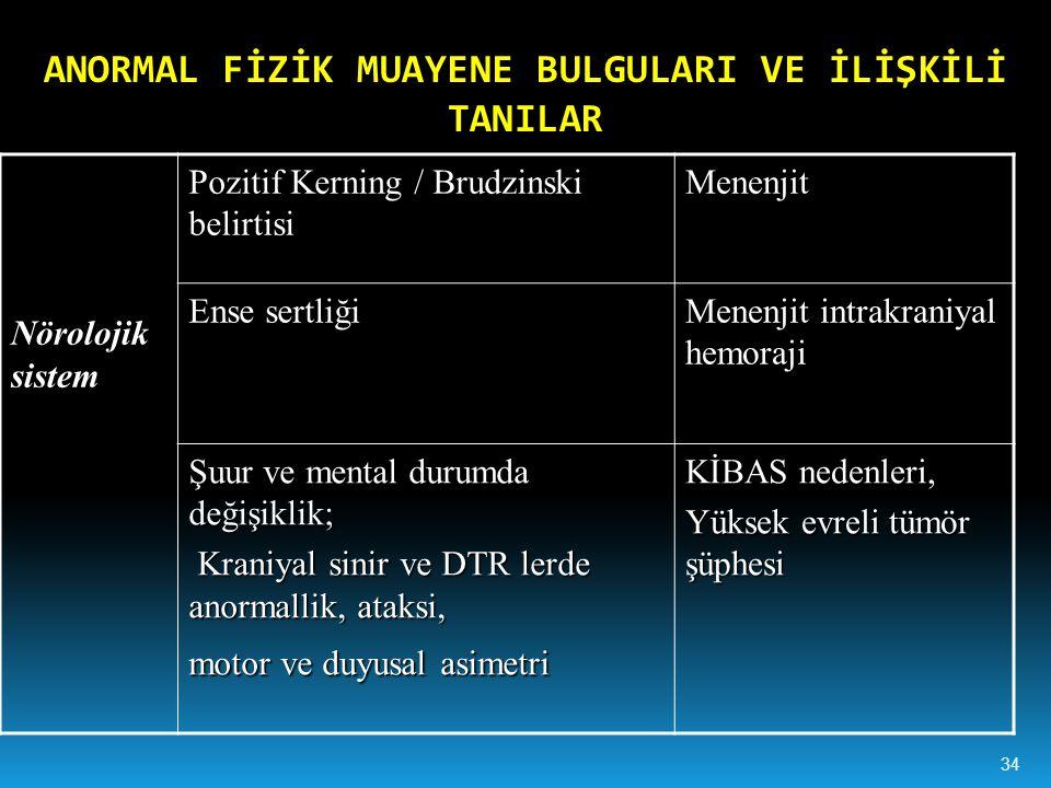 Nörolojik sistem Pozitif Kerning / Brudzinski belirtisi Menenjit Ense sertliği Menenjit intrakraniyal hemoraji Şuur ve mental durumda değişiklik; Kran