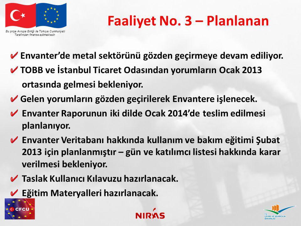 Faaliyet No. 3 – Planlanan Envanter'de metal sektörünü gözden geçirmeye devam ediliyor.