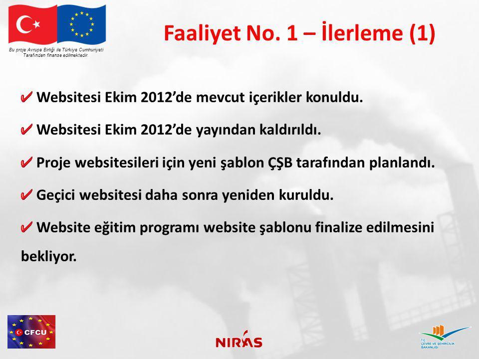 Faaliyet No. 1 – İlerleme (1) Websitesi Ekim 2012'de mevcut içerikler konuldu.
