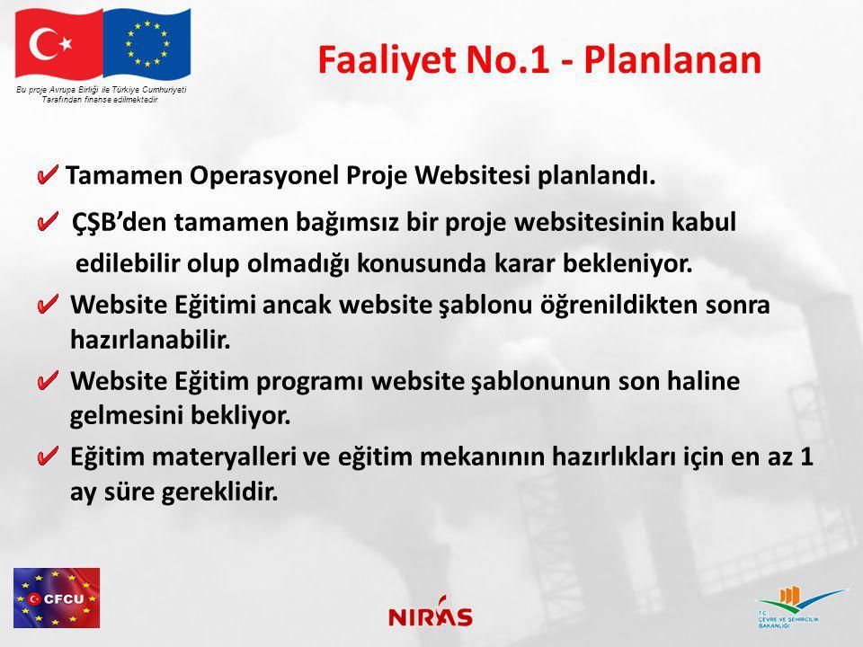 Faaliyet No.1 - Planlanan Tamamen Operasyonel Proje Websitesi planlandı.