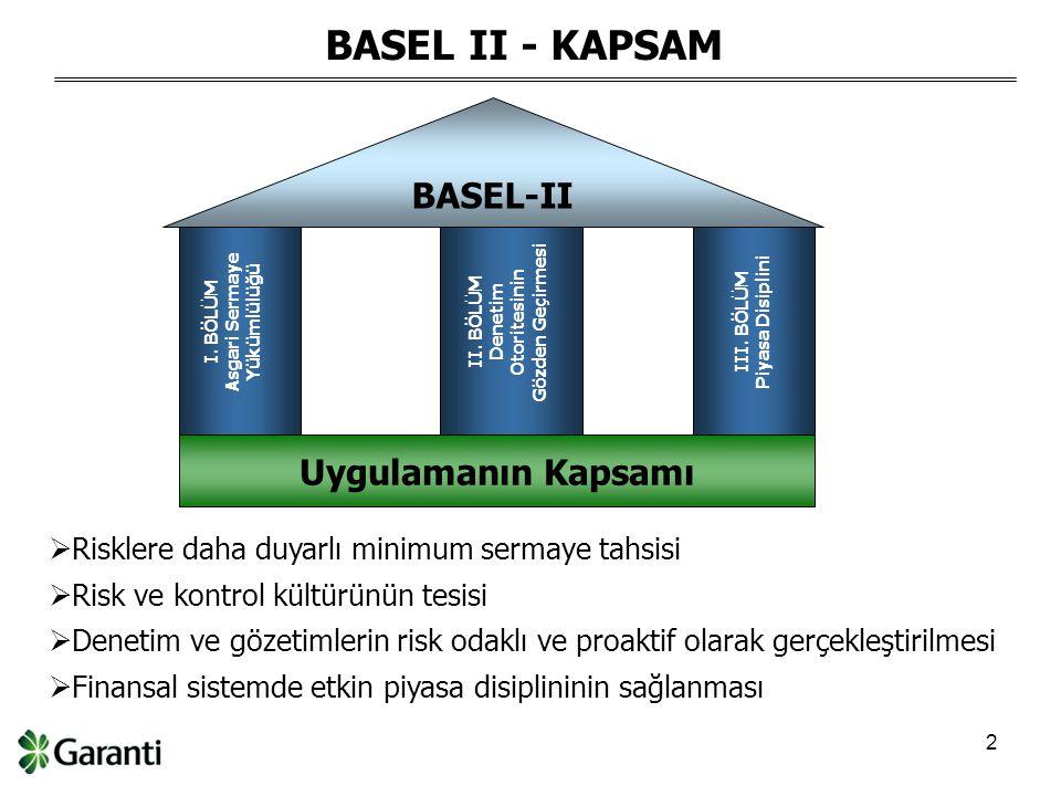 2 Uygulamanın Kapsamı BASEL-II I. BÖLÜM Asgari Sermaye Yükümlülüğü II.