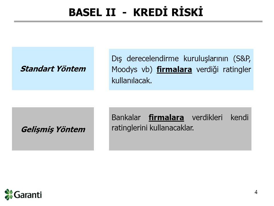 4 BASEL II - KREDİ RİSKİ Standart Yöntem Gelişmiş Yöntem Dış derecelendirme kuruluşlarının (S&P, Moodys vb) firmalara verdiği ratingler kullanılacak.