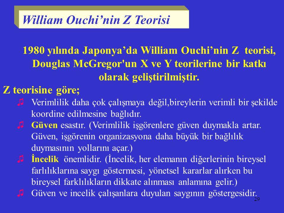 29 1980 yılında Japonya'da William Ouchi'nin Z teorisi, Douglas McGregor'un X ve Y teorilerine bir katkı olarak geliştirilmiştir. Z teorisine göre; ♫V