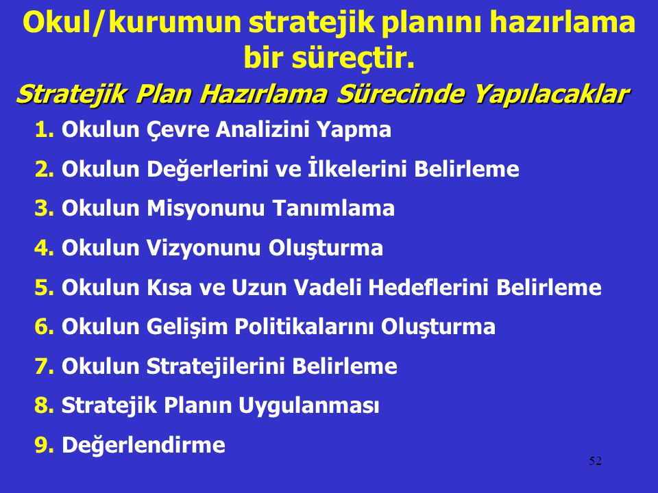 52 Okul/kurumun stratejik planını hazırlama bir süreçtir. Stratejik Plan Hazırlama Sürecinde Yapılacaklar 1. Okulun Çevre Analizini Yapma 2. Okulun De