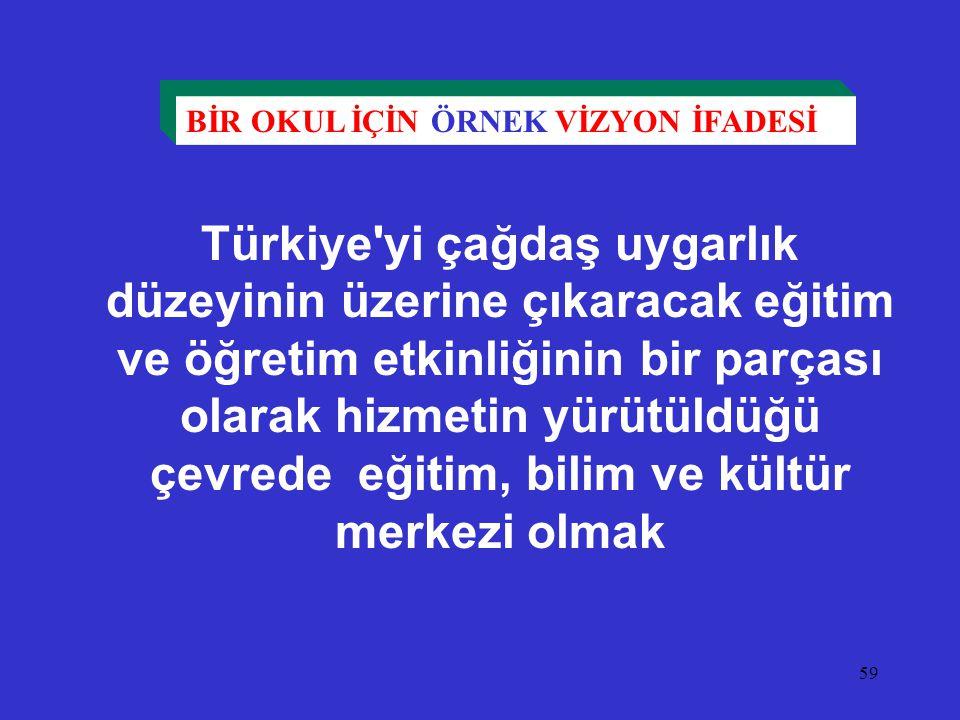 59 Türkiye'yi çağdaş uygarlık düzeyinin üzerine çıkaracak eğitim ve öğretim etkinliğinin bir parçası olarak hizmetin yürütüldüğü çevrede eğitim, bilim