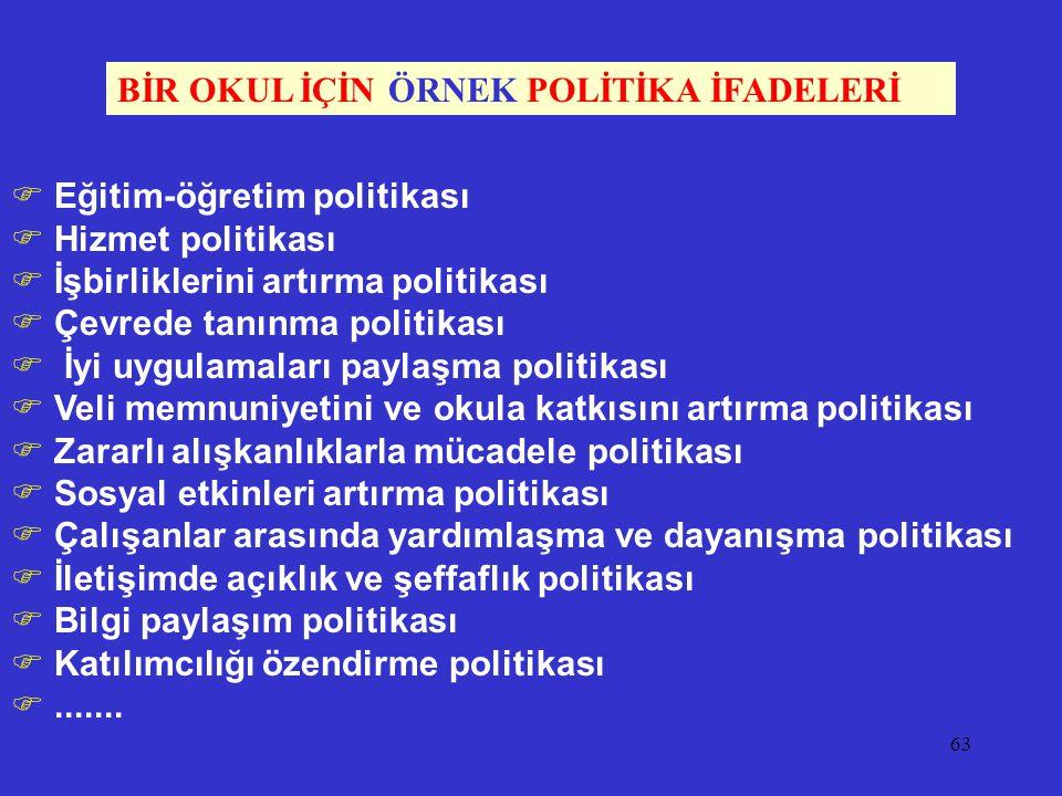 63 BİR OKUL İÇİN ÖRNEK POLİTİKA İFADELERİ  Eğitim-öğretim politikası  Hizmet politikası  İşbirliklerini artırma politikası  Çevrede tanınma politi