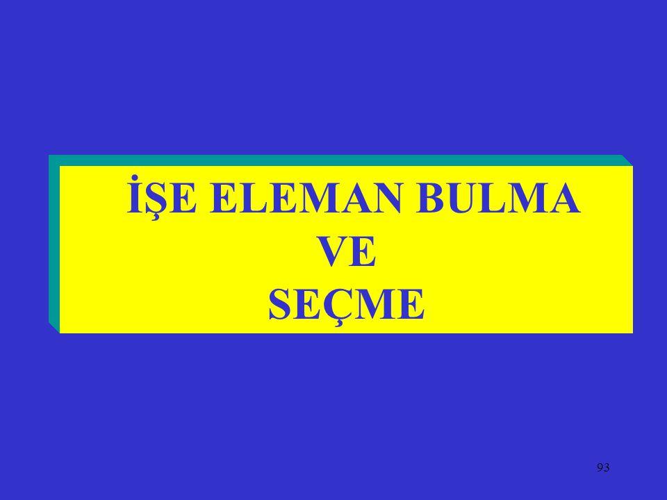 93 İŞE ELEMAN BULMA VE SEÇME