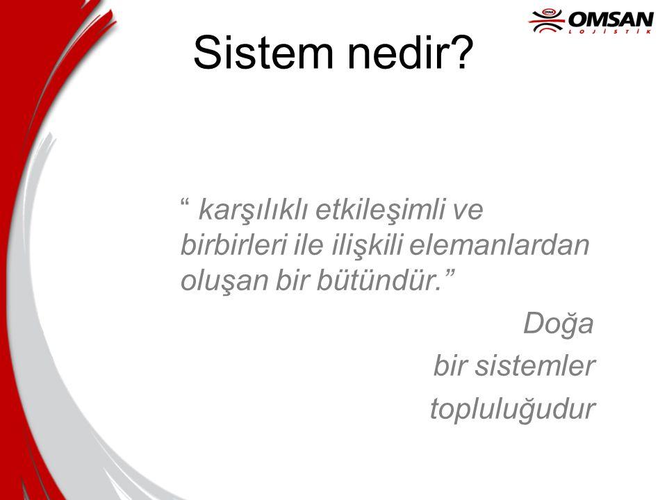 """Sistem nedir? """" karşılıklı etkileşimli ve birbirleri ile ilişkili elemanlardan oluşan bir bütündür."""" Doğa bir sistemler topluluğudur"""