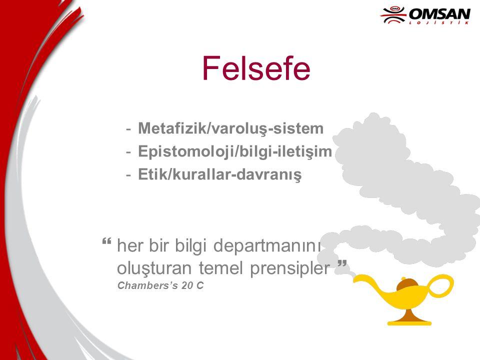 Felsefe -Metafizik/varoluş-sistem -Epistomoloji/bilgi-iletişim -Etik/kurallar-davranış  her bir bilgi departmanını oluşturan temel prensipler ~ Chamb