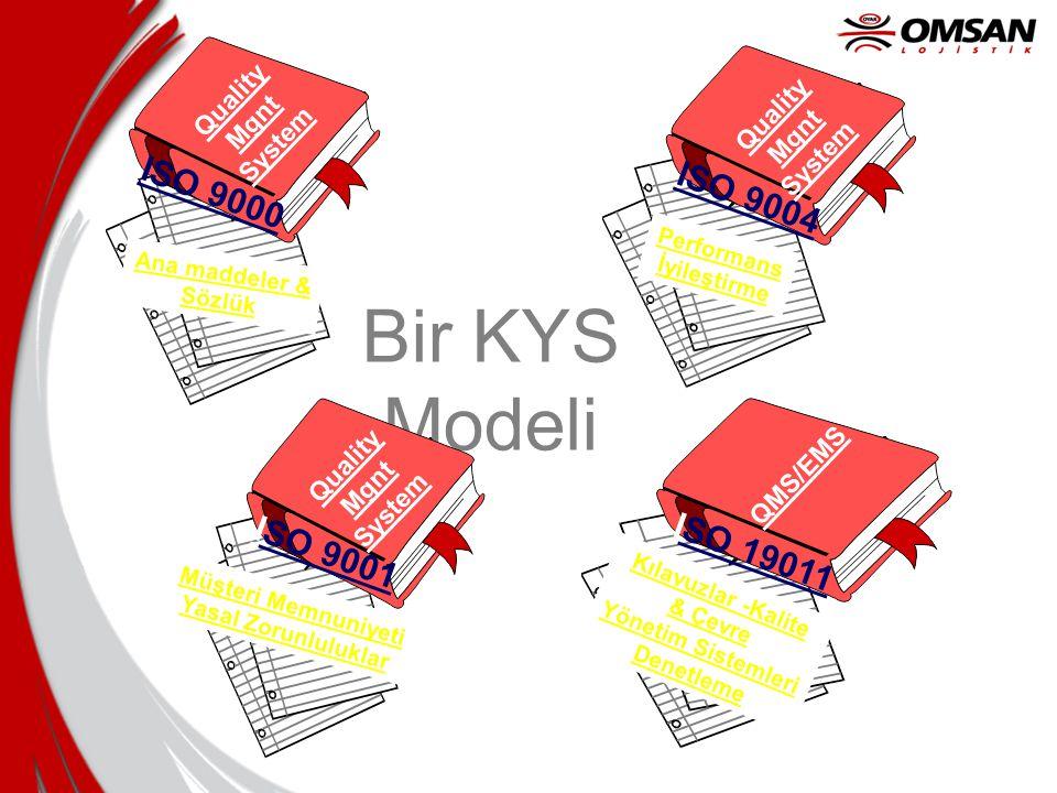 Bir KYS Modeli ISO 9000 Quality Mgnt System Ana maddeler & Sözlük ISO 19011 Kılavuzlar -Kalite & Çevre Yönetim Sistemleri Denetleme QMS/EMS ISO 9004 P