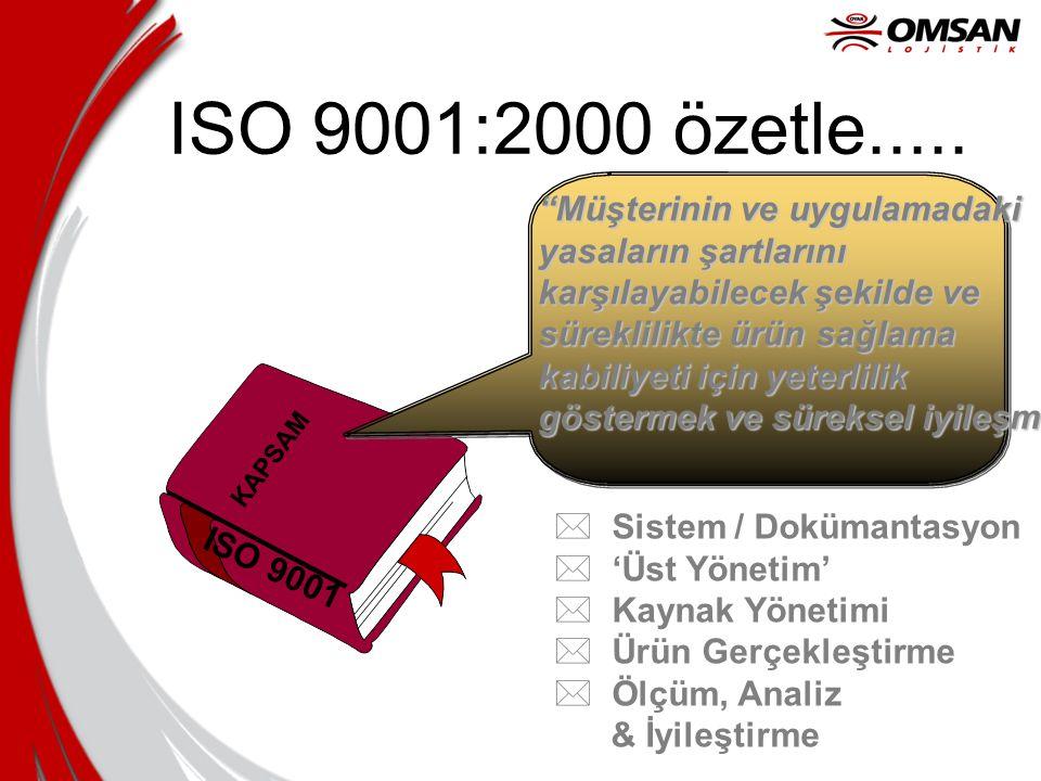 """ISO 9001:2000 özetle..... ISO 9001 KAPSAM """"Müşterinin ve uygulamadaki yasaların şartlarını karşılayabilecek şekilde ve süreklilikte ürün sağlama kabil"""