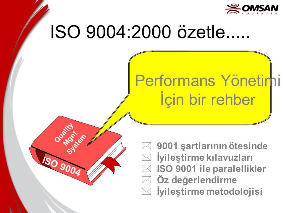 ISO 9004:2000 özetle..... ISO 9004 Quality Mgnt System * 9001 şartlarının ötesinde * İyileştirme kılavuzları * ISO 9001 ile paralellikler * Öz değerle