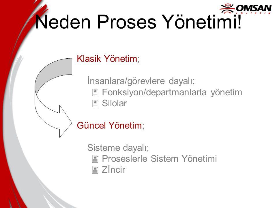 Neden Proses Yönetimi! Klasik Yönetim; İnsanlara/görevlere dayalı;  Fonksiyon/departmanlarla yönetim  Silolar Güncel Yönetim; Sisteme dayalı;  Pros