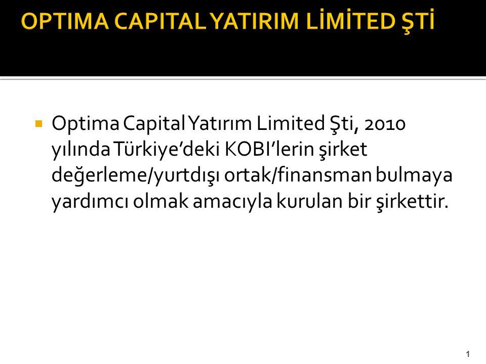  Optima Capital Yatırım Limited Şti, 2010 yılında Türkiye'deki KOBI'lerin şirket değerleme/yurtdışı ortak/finansman bulmaya yardımcı olmak amacıyla k