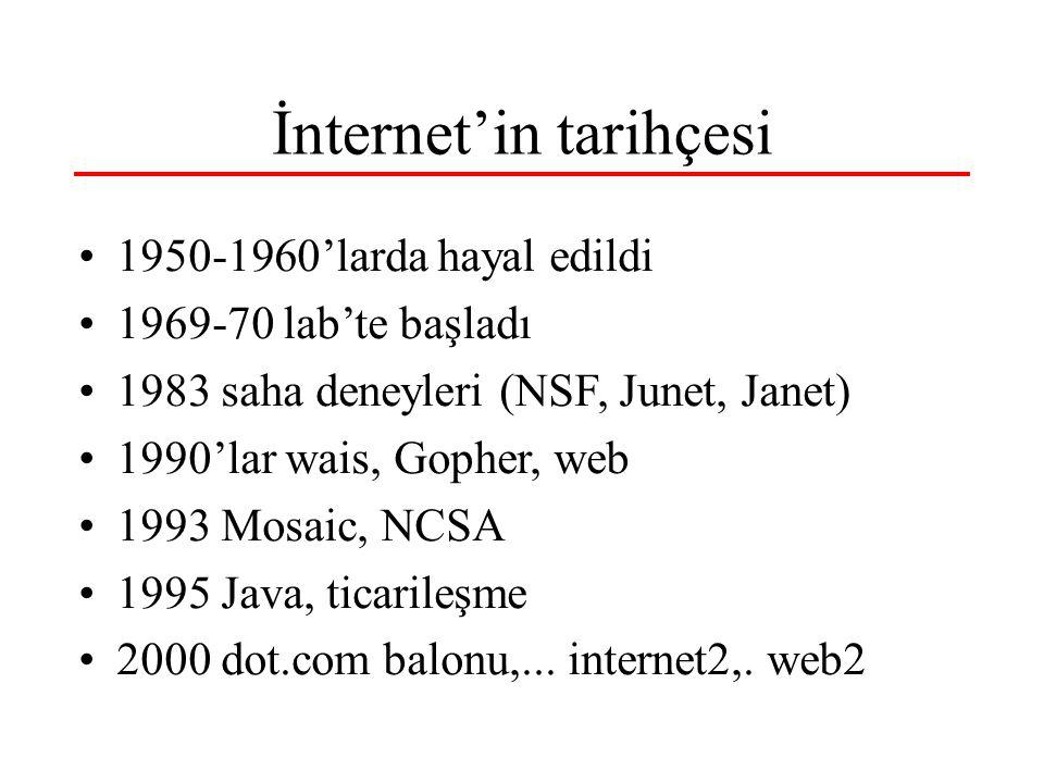 İnternet'in tarihçesi 1950-1960'larda hayal edildi 1969-70 lab'te başladı 1983 saha deneyleri (NSF, Junet, Janet) 1990'lar wais, Gopher, web 1993 Mosaic, NCSA 1995 Java, ticarileşme 2000 dot.com balonu,...