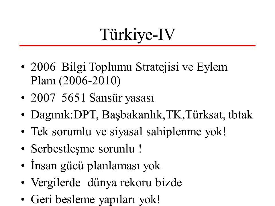 Türkiye-IV 2006 Bilgi Toplumu Stratejisi ve Eylem Planı (2006-2010) 2007 5651 Sansür yasası Dagınık:DPT, Başbakanlık,TK,Türksat, tbtak Tek sorumlu ve
