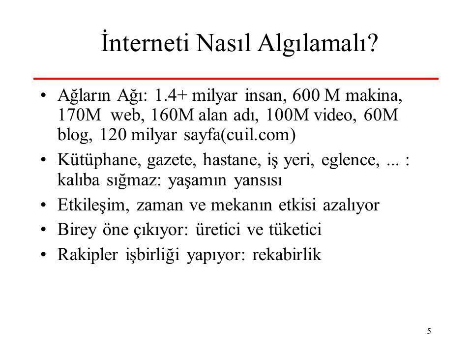 5 İnterneti Nasıl Algılamalı? Ağların Ağı: 1.4+ milyar insan, 600 M makina, 170M web, 160M alan adı, 100M video, 60M blog, 120 milyar sayfa(cuil.com)