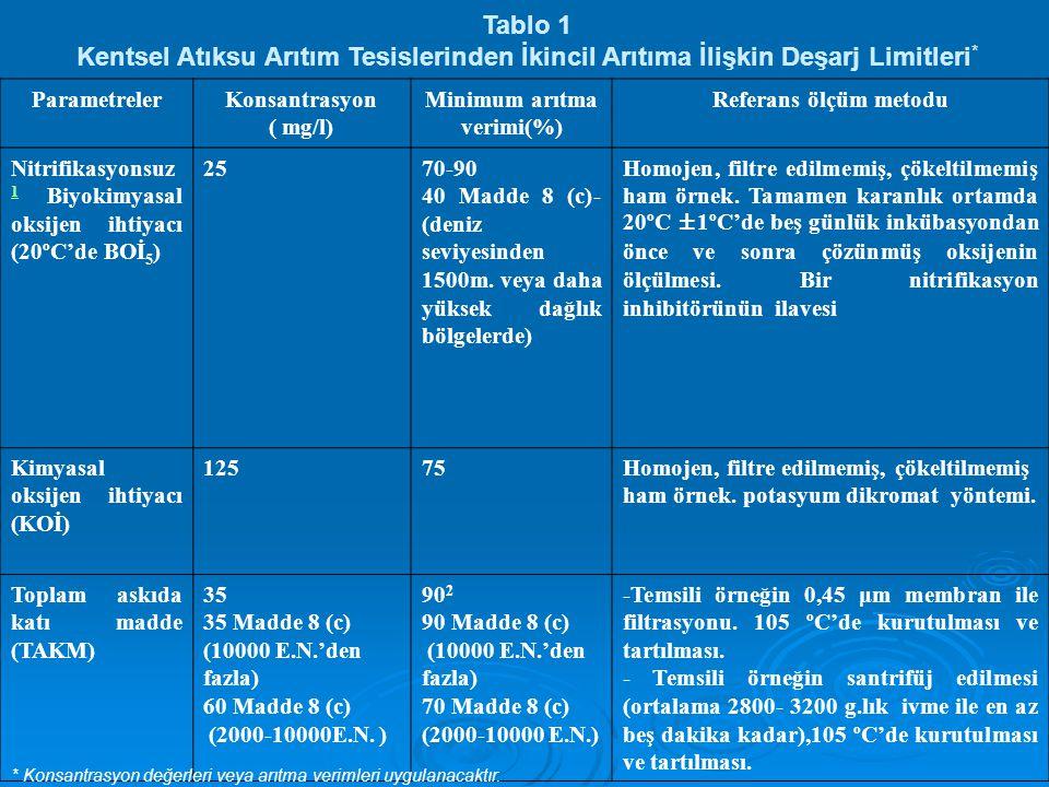 Tablo 1 Kentsel Atıksu Arıtım Tesislerinden İkincil Arıtıma İlişkin Deşarj Limitleri * ParametrelerKonsantrasyon ( mg/l) Minimum arıtma verimi(%) Refe