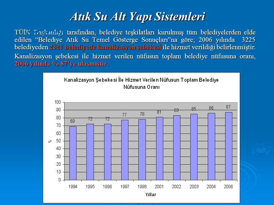 """Atık Su Alt Yapı Sistemleri TÜİK Başkanlığı tarafından, belediye teşkilatları kurulmuş tüm belediyelerden elde edilen """"Belediye Atık Su Temel Gösterge"""