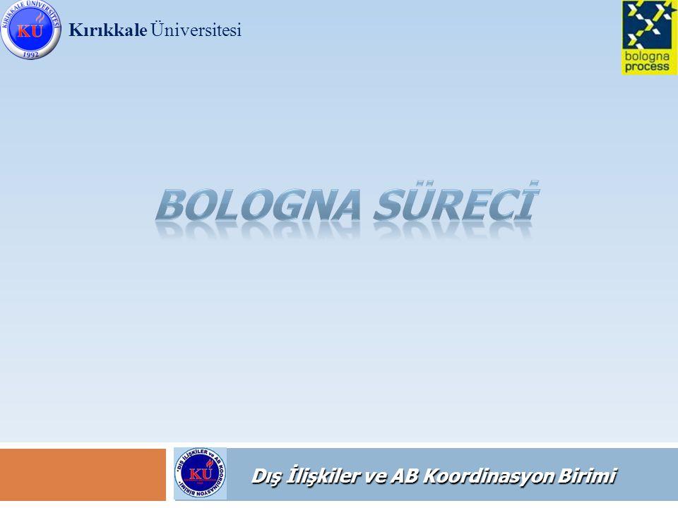 Yükseköğretimimizde Yeniden Yapılanma Çalışmaları, BEK'lerin Kurulması 20.11.2008 tarihli YÖK Genel Kurul Kararı ile Yükseköğretim kurumlarının, Bologna Süreci esasları doğrultusunda yeniden yapılandırılması ve sürdürülebilir gelişmesini yönlendirmek üzere her yükseköğretim kurumunda bir Bologna Eşgüdüm Komisyonu- BEK oluşturulması istendi.