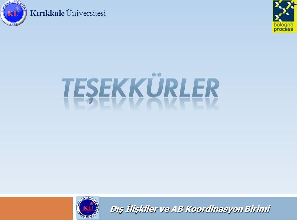 Dış İlişkiler ve AB Koordinasyon Birimi Kırıkkale Üniversitesi