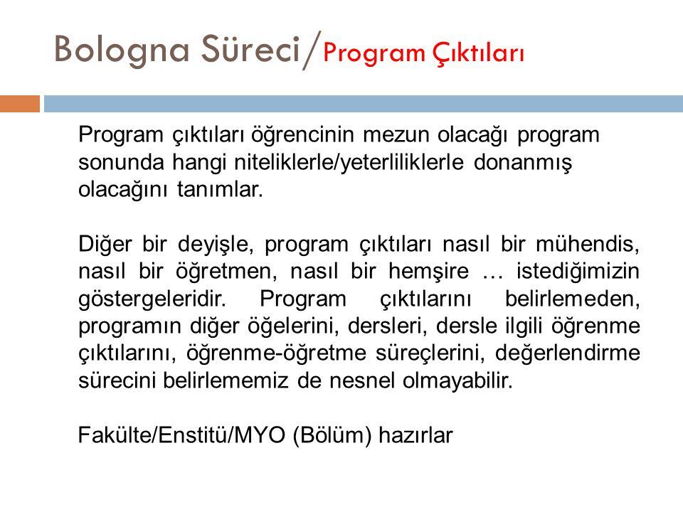 Bologna Süreci/ Program Çıktısı Formu Yeterlik Kategorisi Alt KategoriProgram Çıktıları BİLGİ Kuramsal …………………………………………………………………………..