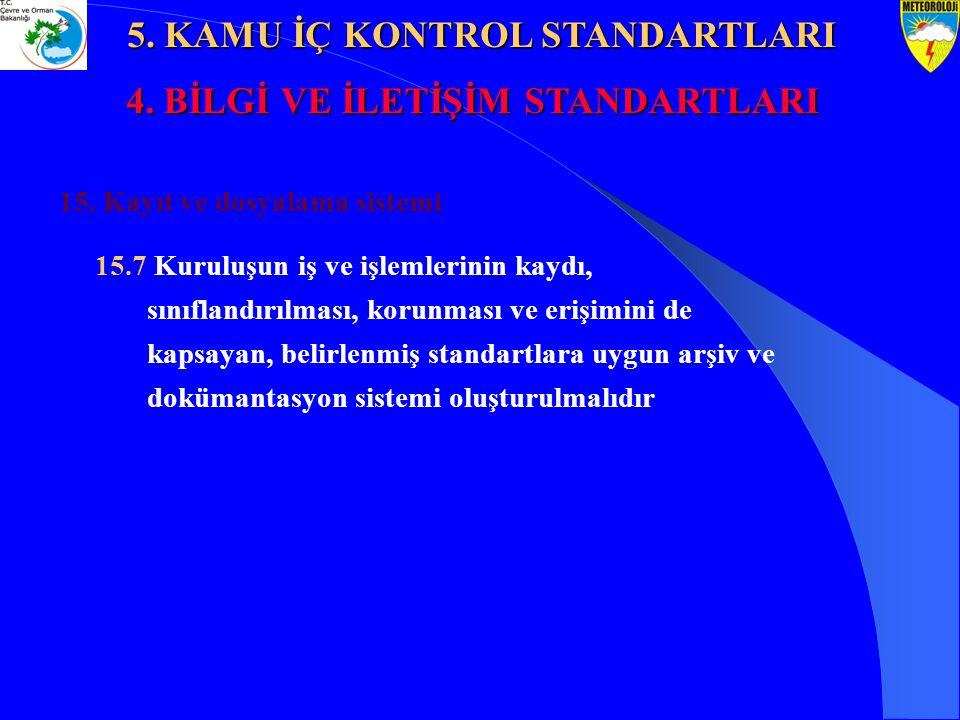 15. Kayıt ve dosyalama sistemi 15.7 Kuruluşun iş ve işlemlerinin kaydı, sınıflandırılması, korunması ve erişimini de kapsayan, belirlenmiş standartlar