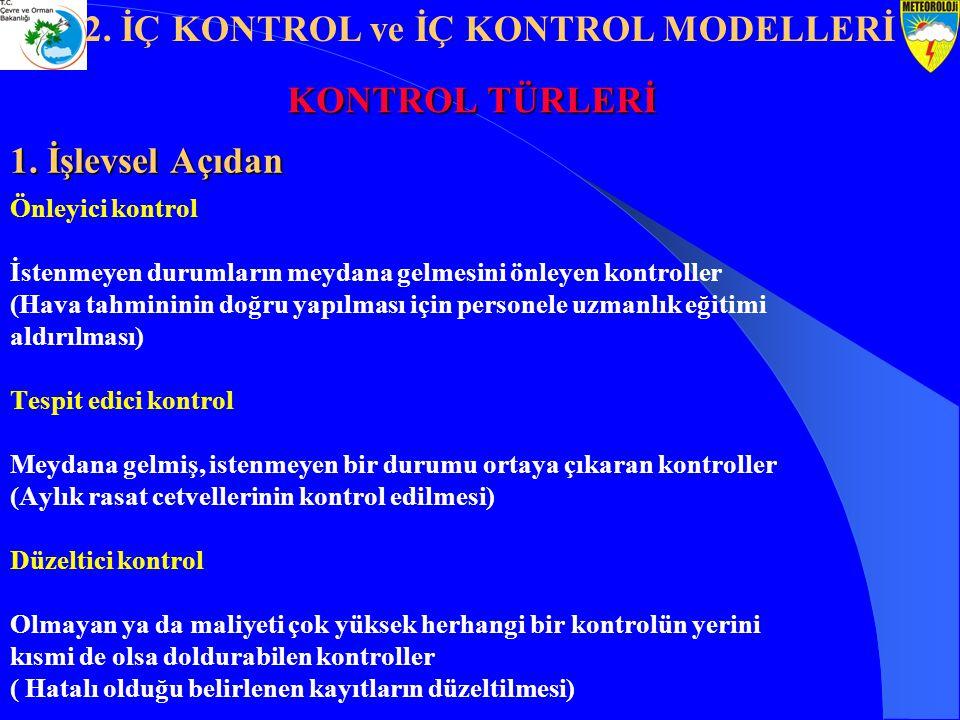 KONTROL TÜRLERİ KONTROL TÜRLERİ Önleyici kontrol İstenmeyen durumların meydana gelmesini önleyen kontroller (Hava tahmininin doğru yapılması için pers