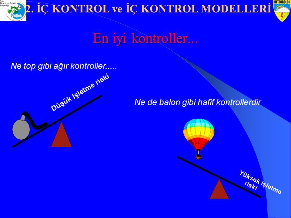 Ne top gibi ağır kontroller..... Ne de balon gibi hafif kontrollerdir Düşük işletme riski Yüksek işletme riski En iyi kontroller... 2. İÇ KONTROL ve İ