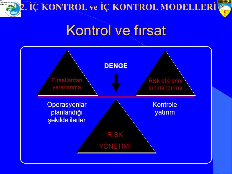 DENGE RİSK YÖNETİMİ Fırsatlardan yararlanma Kontrole yatırım Operasyonlar planlandığı şekilde ilerler Risk etkilerini sınırlandırma Kontrol ve fırsat
