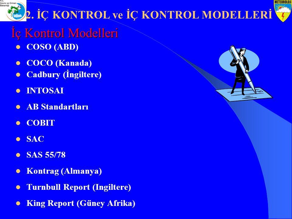 COSO (ABD) COCO (Kanada) Cadbury (İngiltere) INTOSAI AB Standartları COBIT SAC SAS 55/78 Kontrag (Almanya) Turnbull Report (Ingiltere) King Report (Gü