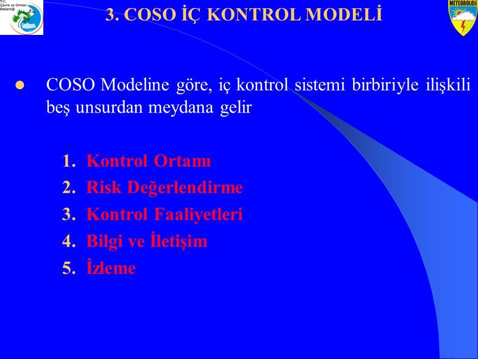 COSO Modeline göre, iç kontrol sistemi birbiriyle ilişkili beş unsurdan meydana gelir 1.Kontrol Ortamı 2.Risk Değerlendirme 3.Kontrol Faaliyetleri 4.B