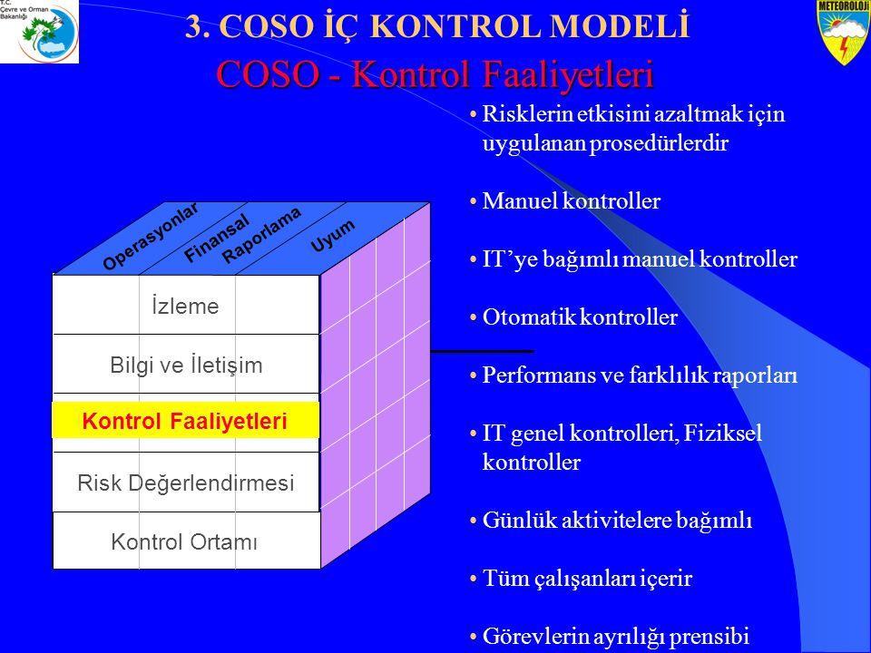 Risklerin etkisini azaltmak için uygulanan prosedürlerdir Manuel kontroller IT'ye bağımlı manuel kontroller Otomatik kontroller Performans ve farklılı