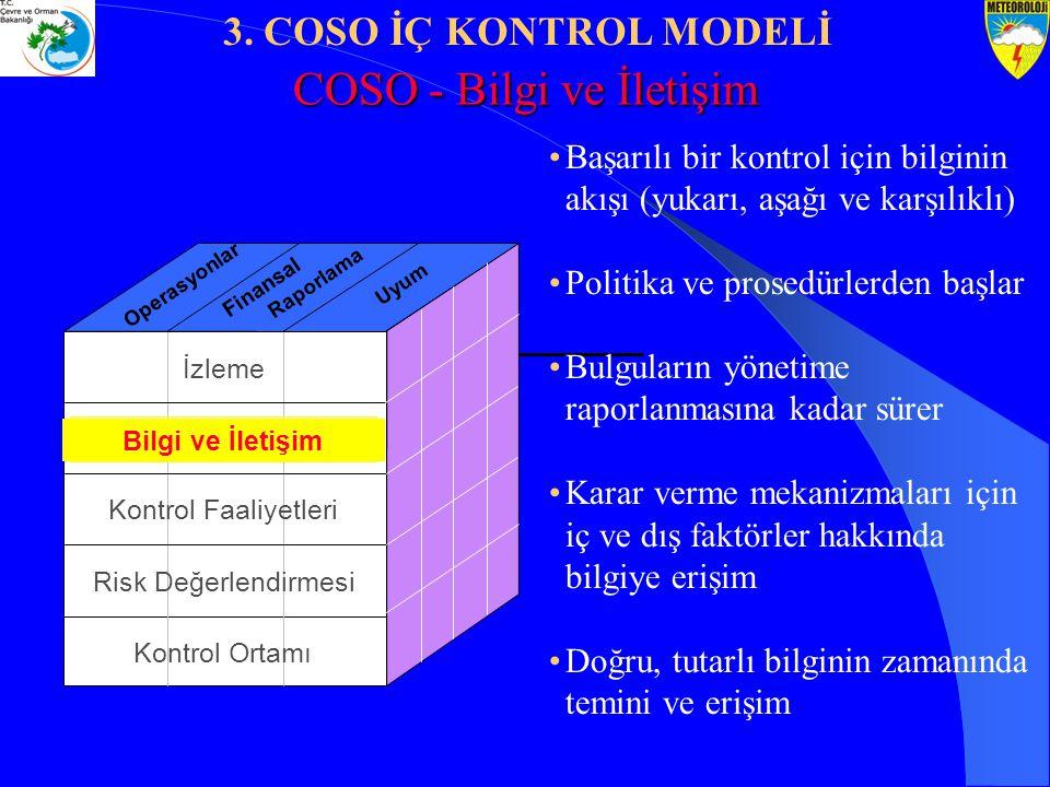Başarılı bir kontrol için bilginin akışı (yukarı, aşağı ve karşılıklı) Politika ve prosedürlerden başlar Bulguların yönetime raporlanmasına kadar süre
