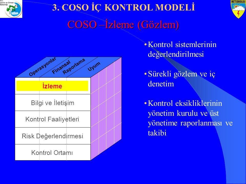 Kontrol sistemlerinin değerlendirilmesi Sürekli gözlem ve iç denetim Kontrol eksikliklerinin yönetim kurulu ve üst yönetime raporlanması ve takibi İzl